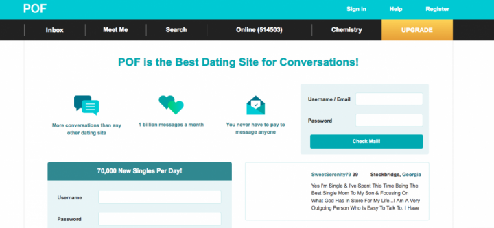 Dating profil Beskrivning mall